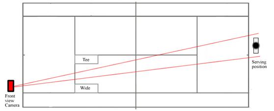 Fig1 - Court