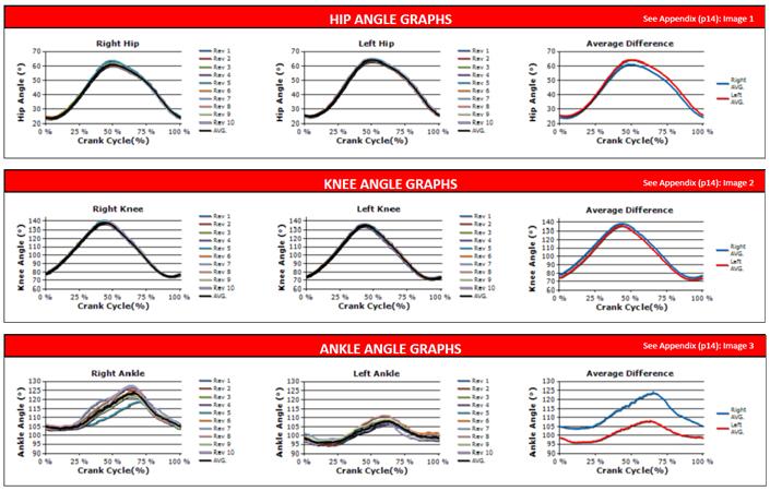 cycling - graph